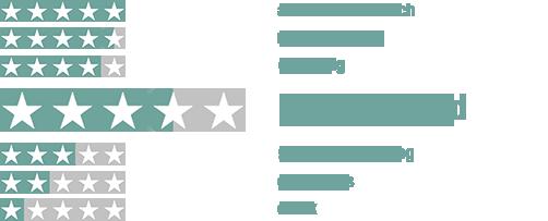 rating_35sterne