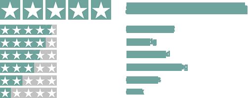 rating_5sterne