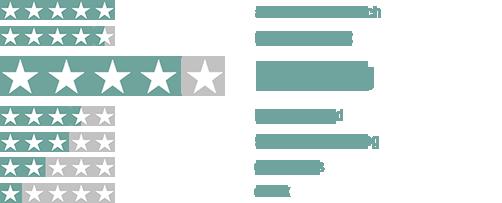 rating_4sterne